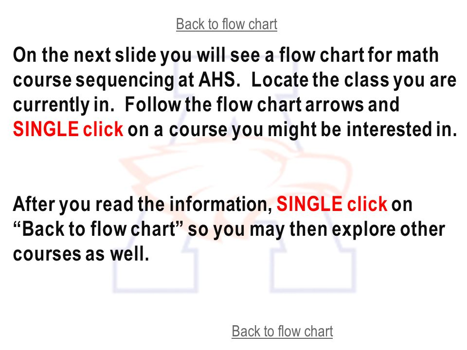 On the next slide you will see a flow chart for math course sequencing at AHS. Locate the class you are currently in. Follow the flow chart arrows and