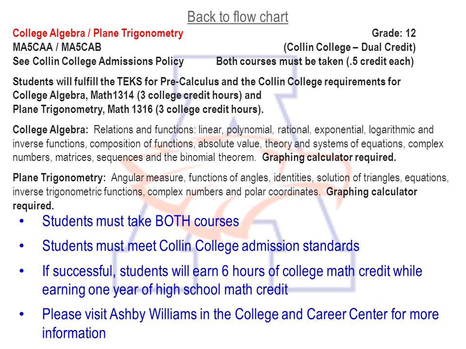 College Algebra / Plane Trigonometry Grade: 12 MA5CAA / MA5CAB (Collin College – Dual Credit) See Collin College Admissions Policy Both courses must b
