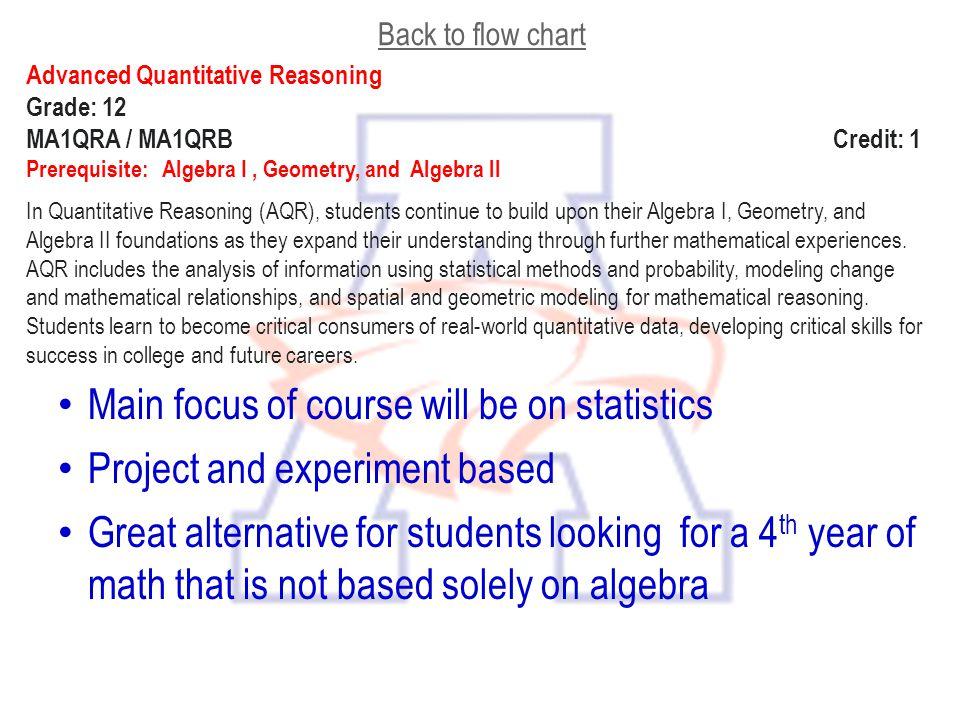 Advanced Quantitative Reasoning Grade: 12 MA1QRA / MA1QRB Credit: 1 Prerequisite: Algebra I, Geometry, and Algebra ll In Quantitative Reasoning (AQR),