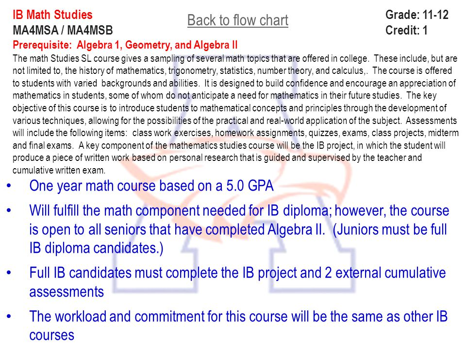 IB Math StudiesGrade: 11-12 MA4MSA / MA4MSBCredit: 1 Prerequisite: Algebra 1, Geometry, and Algebra II The math Studies SL course gives a sampling of