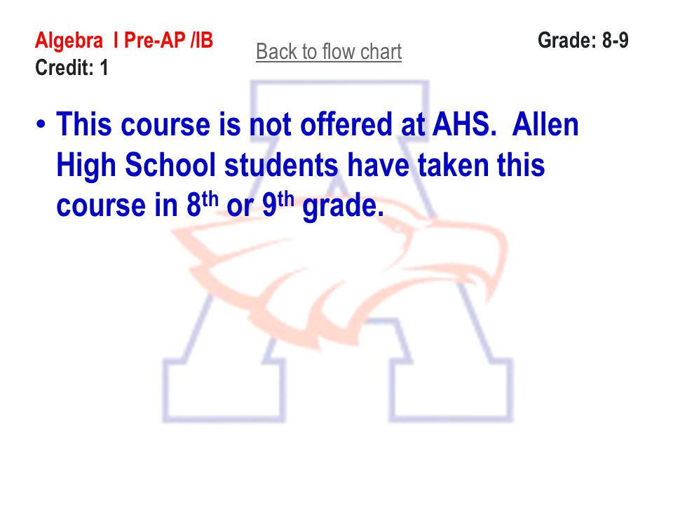 Algebra l Pre-AP /IB Grade: 8-9 Credit: 1 Back to flow chart This course is not offered at AHS. Allen High School students have taken this course in 8