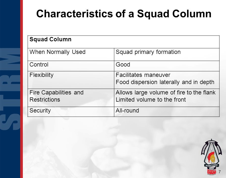 7 Characteristics of a Squad Column Squad Column When Normally UsedSquad primary formation ControlGood FlexibilityFacilitates maneuver Food dispersion