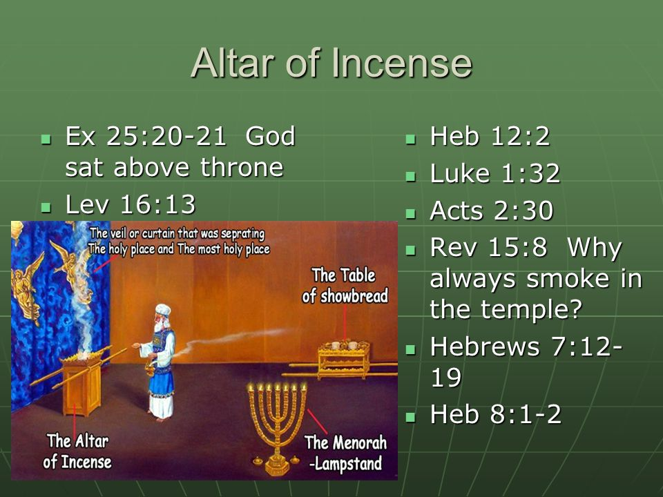 Altar of Incense Ex 25:20-21 God sat above throne Ex 25:20-21 God sat above throne Lev 16:13 Lev 16:13 Heb 12:2 Heb 12:2 Luke 1:32 Luke 1:32 Acts 2:30 Acts 2:30 Rev 15:8 Why always smoke in the temple.