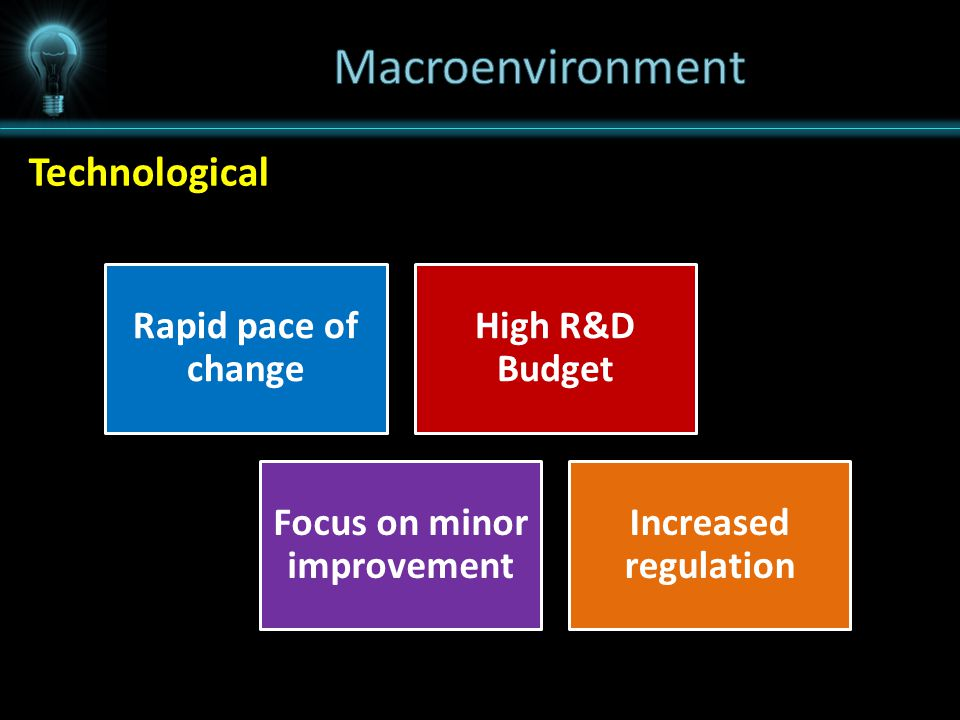 Technological Rapid pace of change High R&D Budget Focus on minor improvement Increased regulation