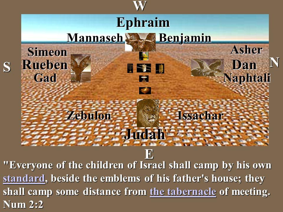 Judah Judah