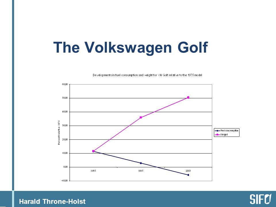 Harald Throne-Holst The Volkswagen Golf