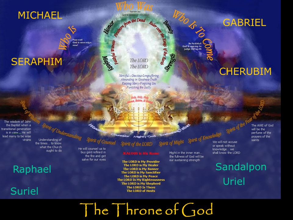 The Throne of God MICHAEL SERAPHIM GABRIEL CHERUBIM Raphael Uriel Sandalpon Suriel