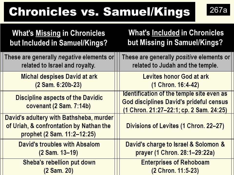 Chronicles vs. Samuel/Kings 267a What s Missing in Chronicles but Included in Samuel/Kings.