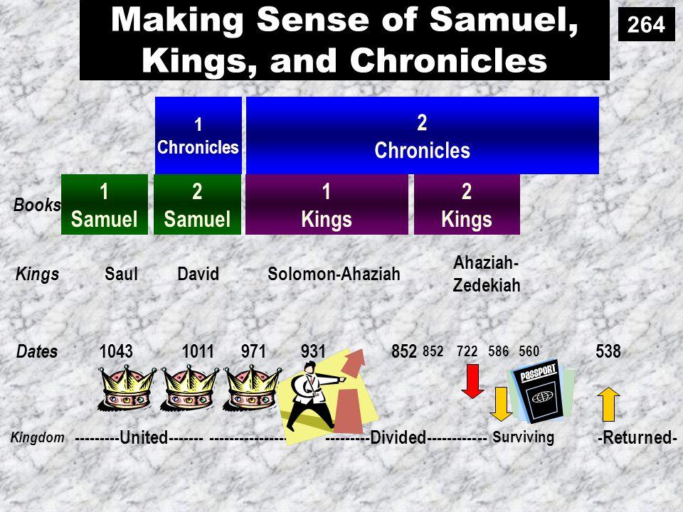 The Wisdom & Splendor of Solomon
