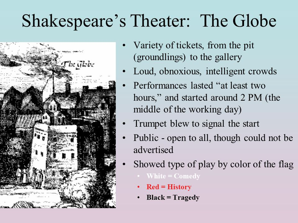 Shakespeare's Theater: The Globe Variety of tickets, from the pit (groundlings) to the gallery Loud, obnoxious, intelligent crowds Performances lasted