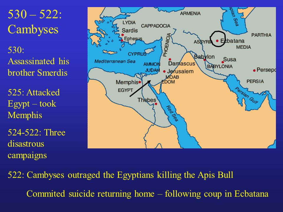 530 – 522: Cambyses 530: Assassinated his brother Smerdis 525: Attacked Egypt – took Memphis 524-522: Three disastrous campaigns 522: Cambyses outraged the Egyptians killing the Apis Bull Commited suicide returning home – following coup in Ecbatana