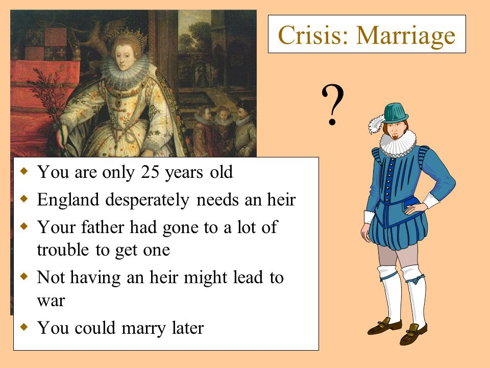 Crisis: Marriage  You are only 25 years old  England desperately needs an heir  Your father had gone to a lot of trouble to get one  Not having an heir might lead to war  You could marry later