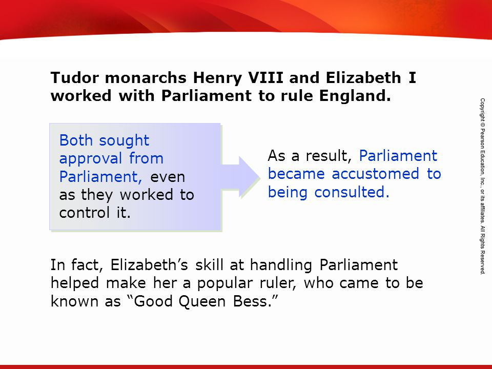 TEKS 8C: Calculate percent composition and empirical and molecular formulas. Tudor monarchs Henry VIII and Elizabeth I worked with Parliament to rule