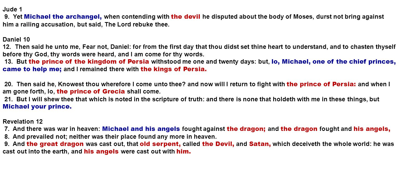 Jude 1 9. Yet Michael the archangel, when contending with the devil he disputed about the body of Moses, durst not bring against him a railing accusat