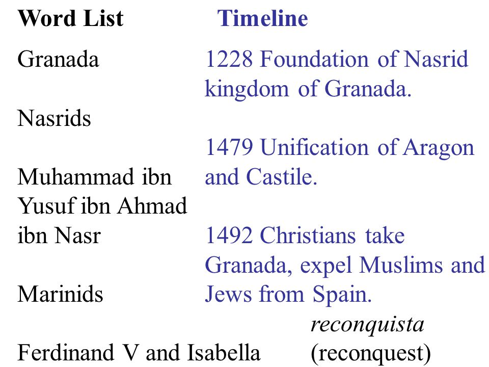 Timeline 1228 Foundation of Nasrid kingdom of Granada.