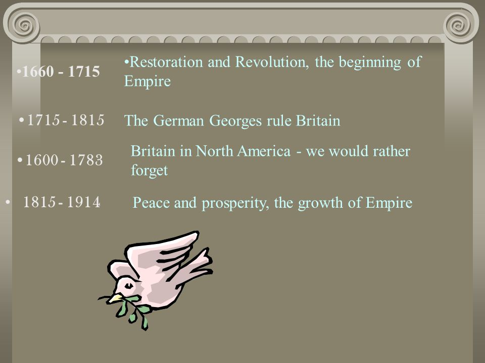 1660 - 1715 Restoration and Revolution, the beginning of Empire 1715 - 1815 The German Georges rule Britain 1600 - 1783 Britain in North America - we would rather forget 1815 - 1914 Peace and prosperity, the growth of Empire