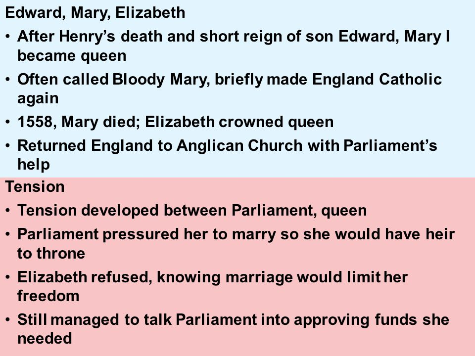 Later in Charles's reign the question of who would succeed him remained.