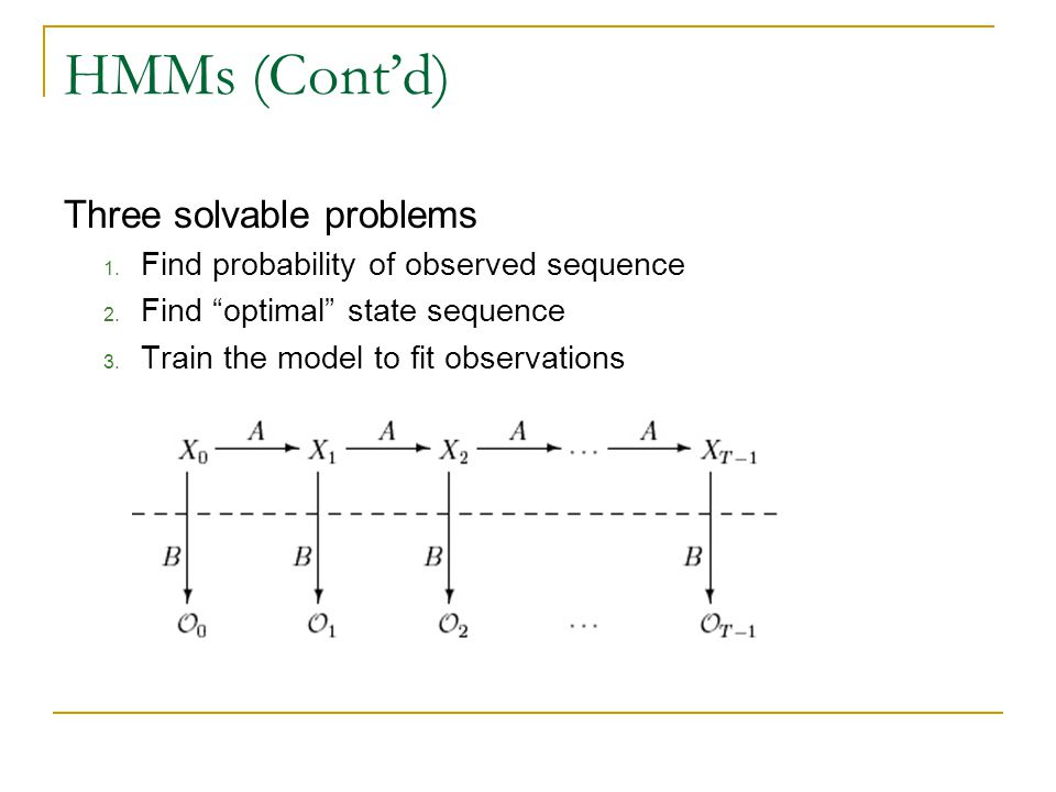 HMMs (Cont'd) Three solvable problems 1. Find probability of observed sequence 2.