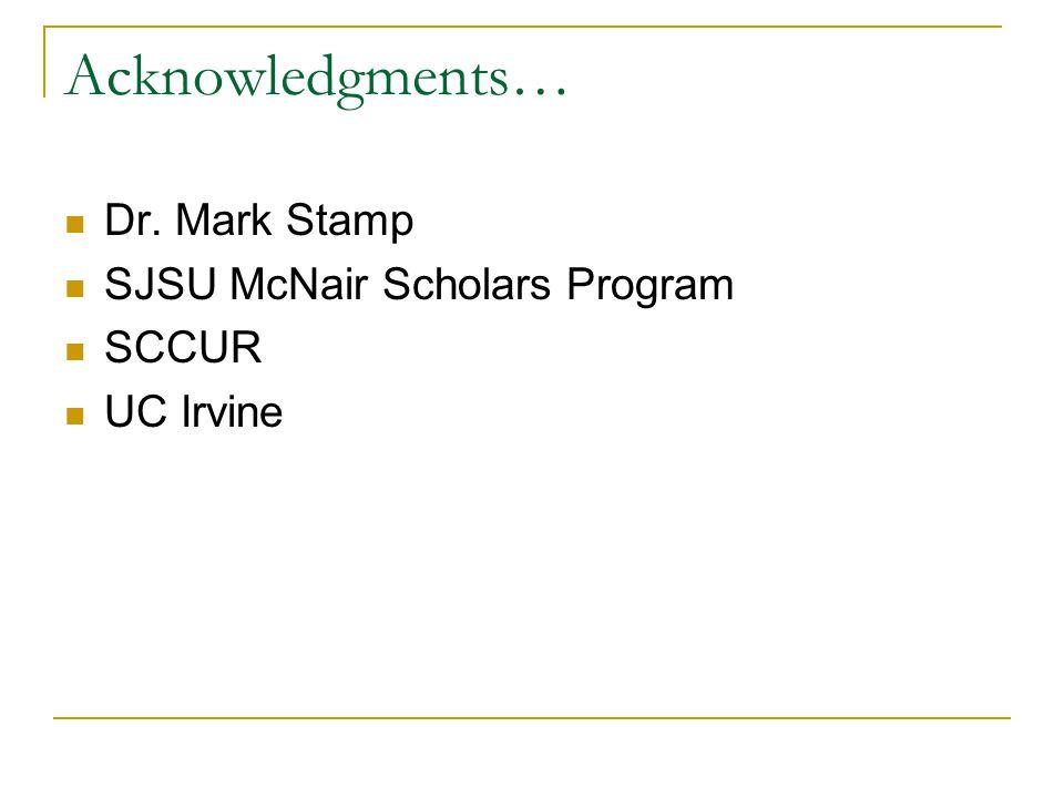 Acknowledgments… Dr. Mark Stamp SJSU McNair Scholars Program SCCUR UC Irvine