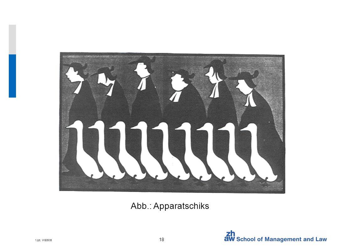 1.ppt, WS05/06 18 Abb.: Apparatschiks