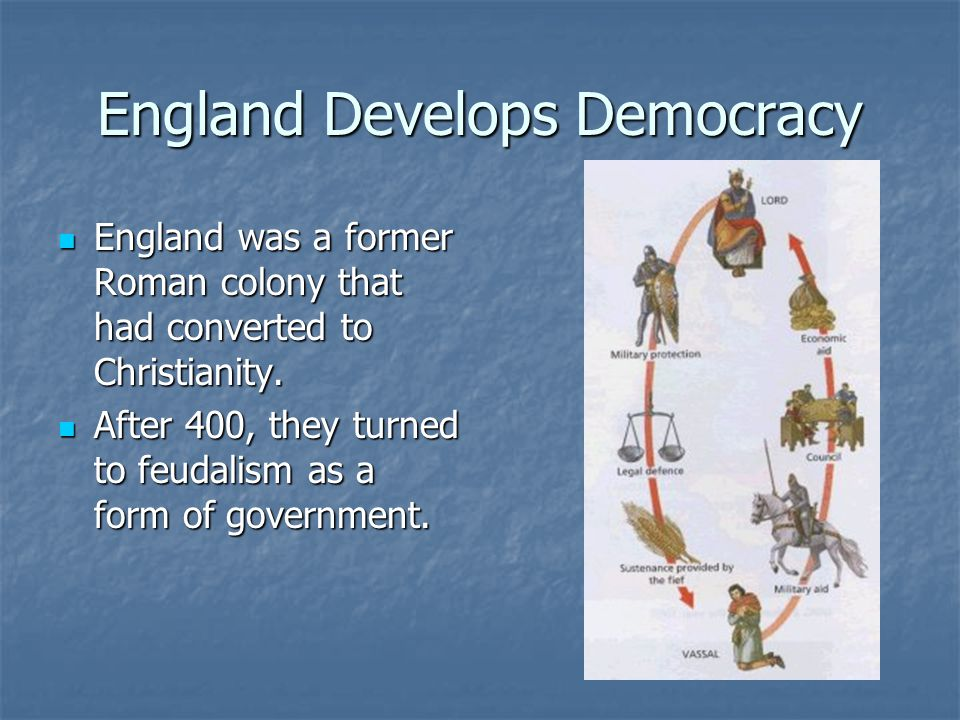England Develops Democracy England was a former Roman colony that had converted to Christianity.