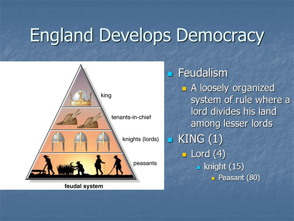 England Develops Democracy Feudalism Feudalism A loosely organized system of rule where a lord divides his land among lesser lords KING (1) KING (1) Lord (4) knight (15) Peasant (80)