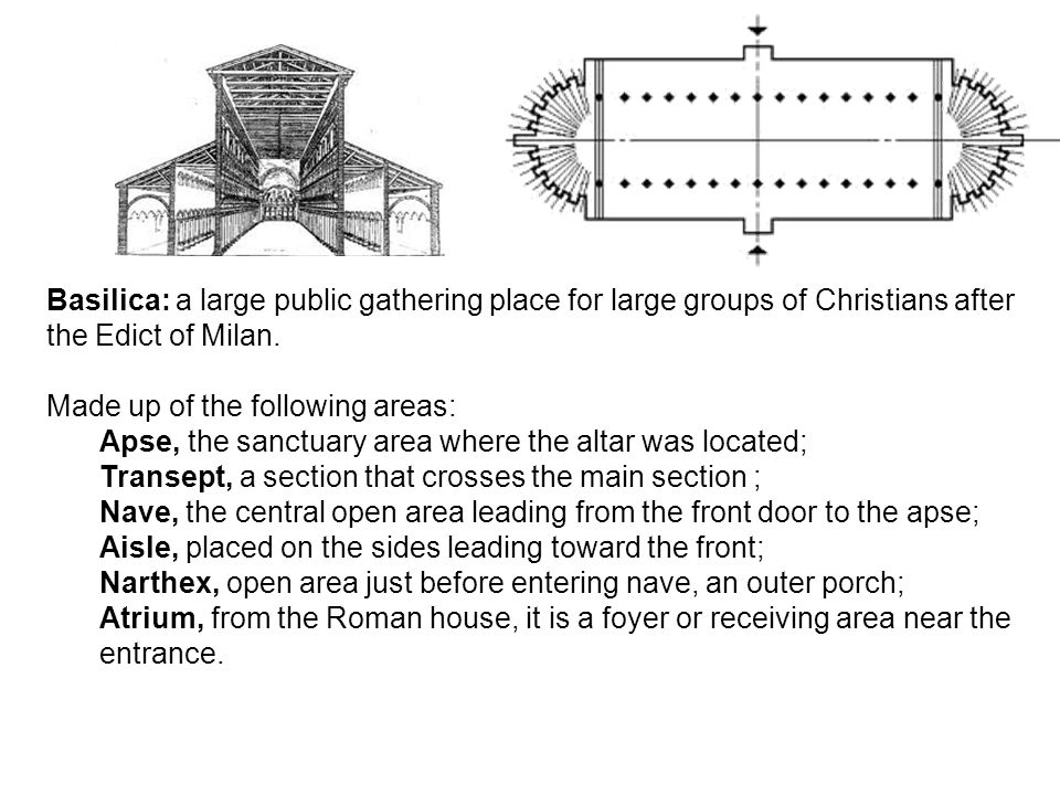 Basilica: a large public gathering place for large groups of Christians after the Edict of Milan.