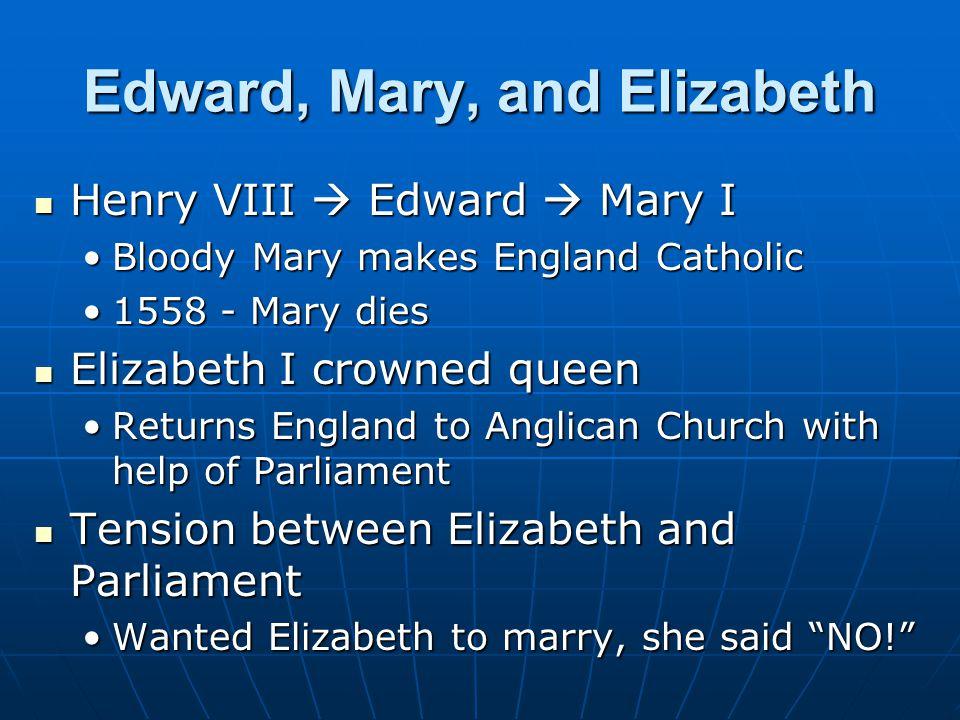 Edward, Mary, and Elizabeth Henry VIII  Edward  Mary I Henry VIII  Edward  Mary I Bloody Mary makes England CatholicBloody Mary makes England Cath