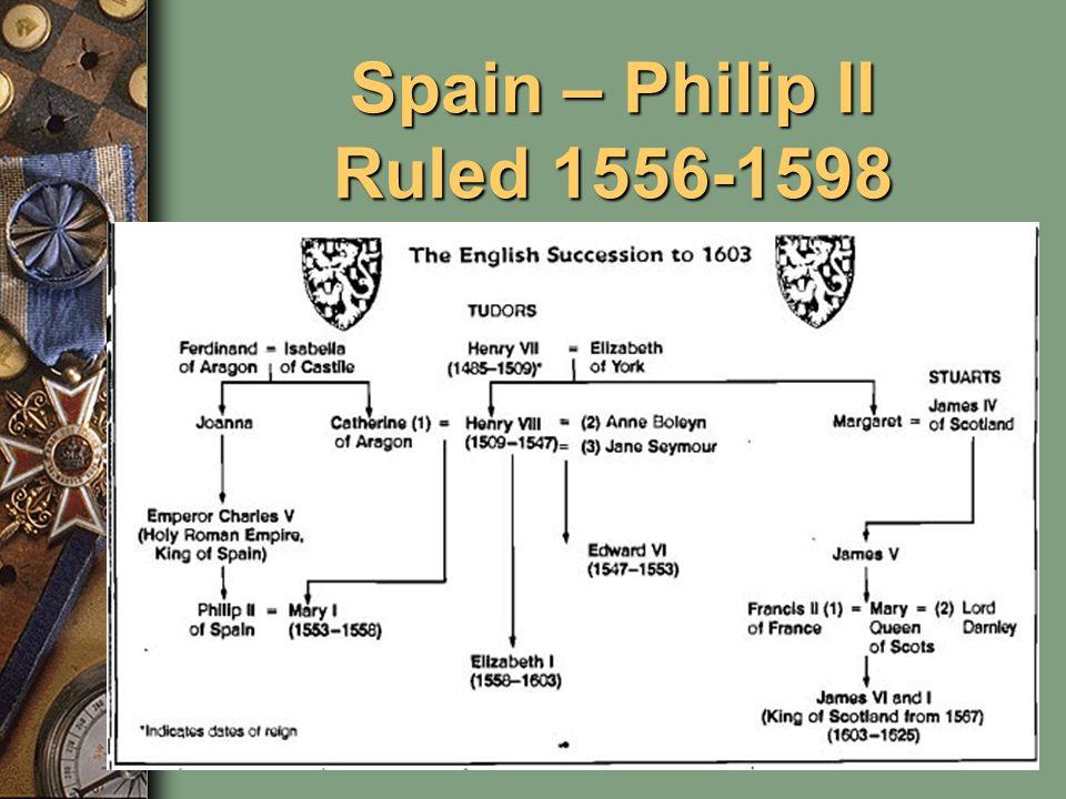 Spain – Philip II Ruled 1556-1598