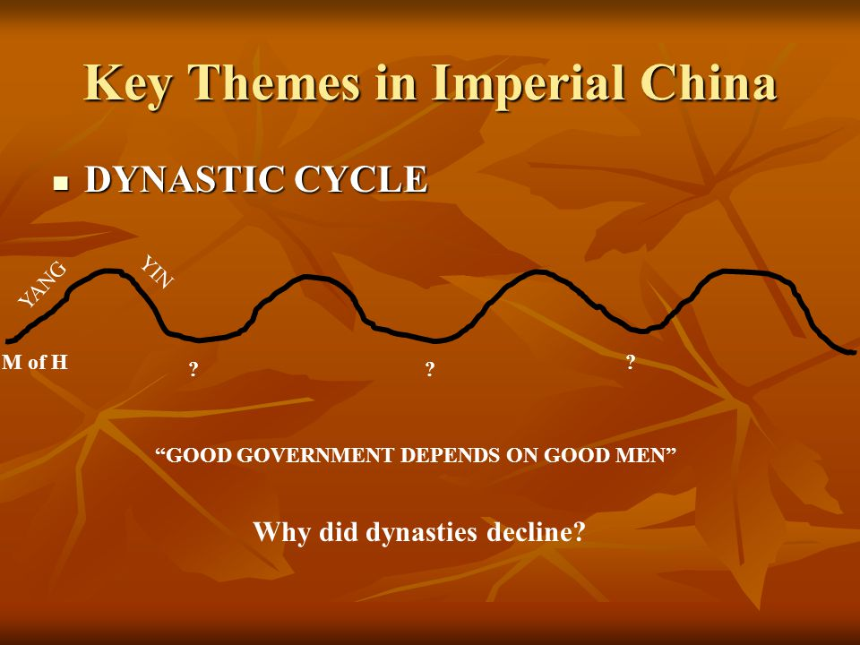 Key Themes in Imperial China DYNASTIC CYCLE DYNASTIC CYCLE YANG YIN .