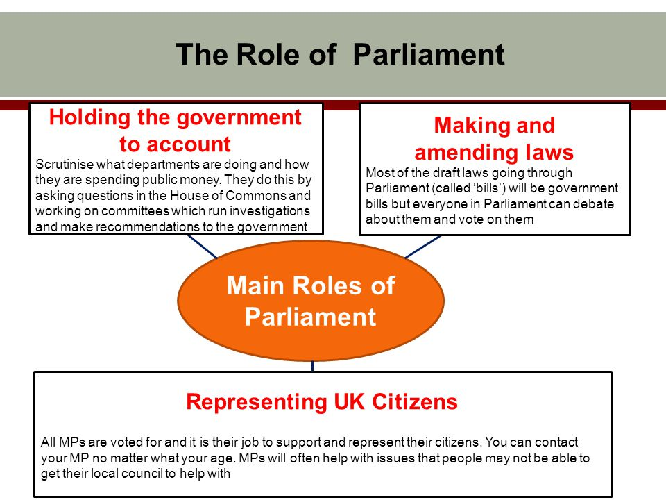 Main Roles of Parliament Holding the government to account Scrutinise what departments are doing and how they are spending public money.