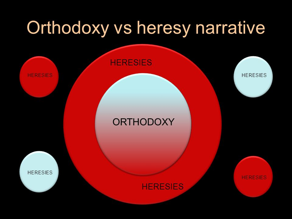 Orthodoxy vs heresy narrative ORTHODOXY HERESIES