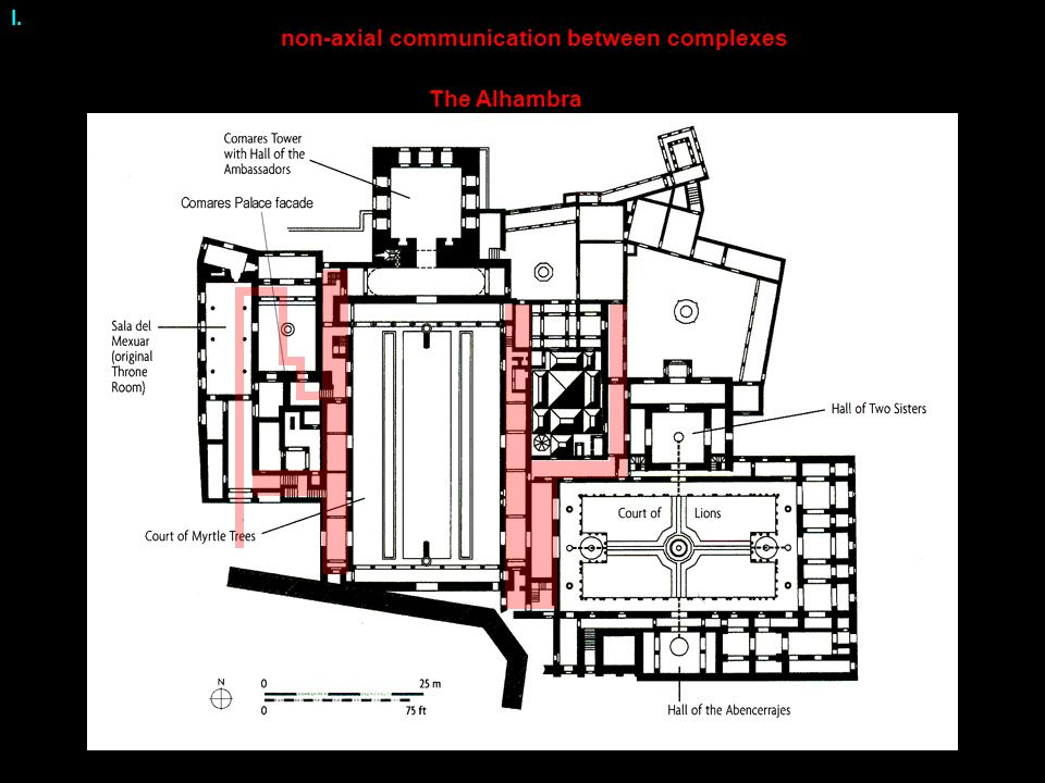 The Alhambra I.A. What typologies does the location and plan of the Alhambra draw on 1.