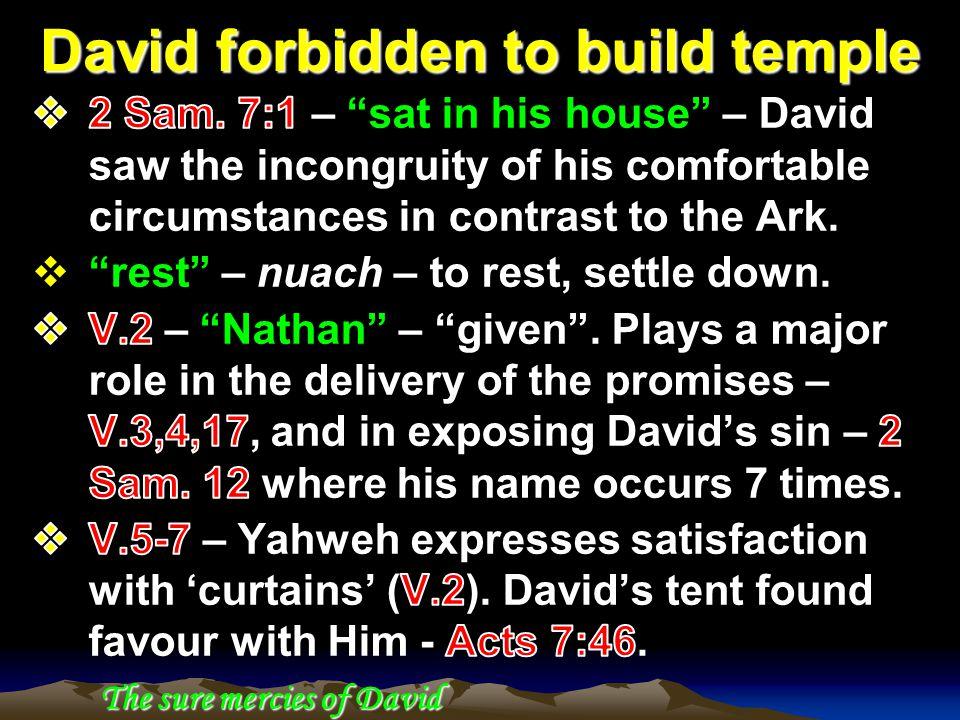 David – Type of Christ The sure mercies of David