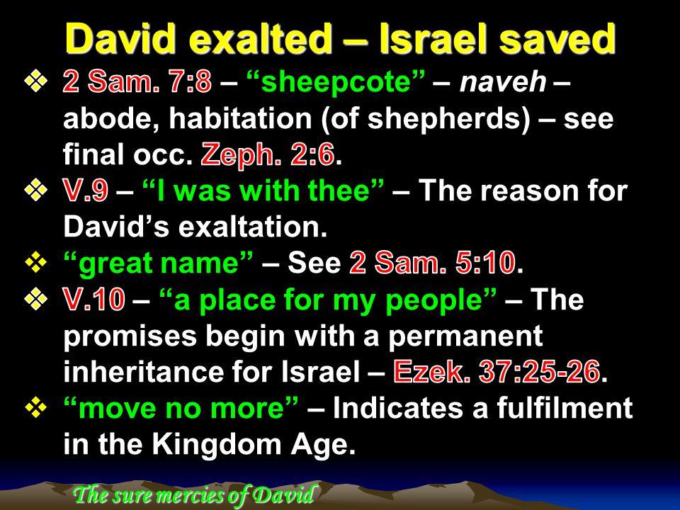 David – Type of Christ
