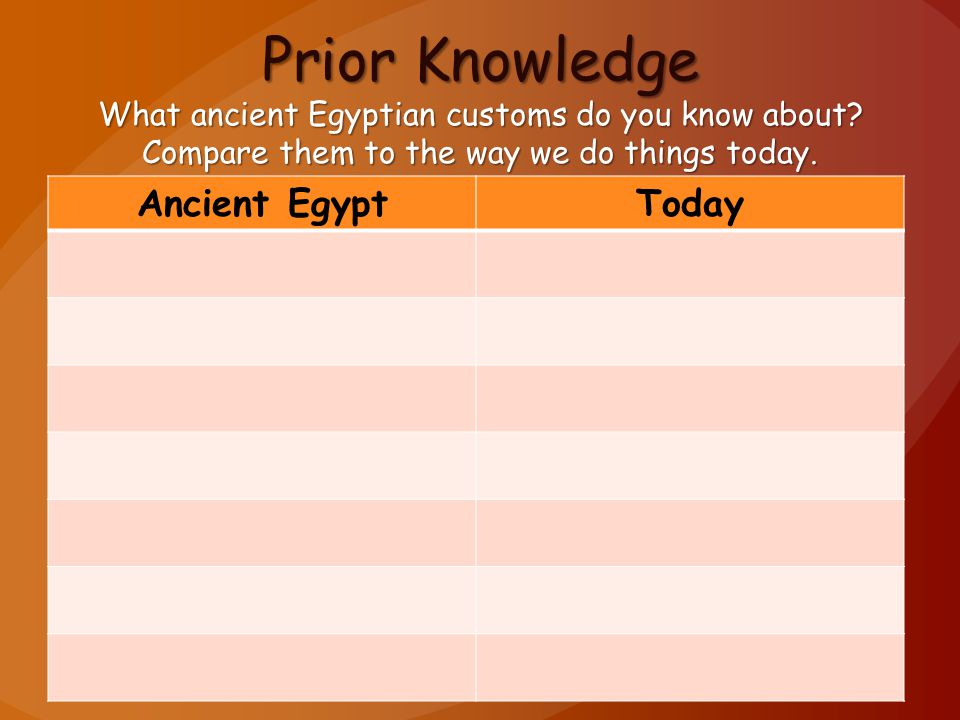 Prior Knowledge What ancient Egyptian customs do you know about.