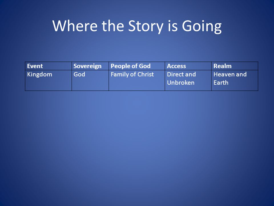 Where is this Story Heading? This is a story about God preparing a place for him and his people