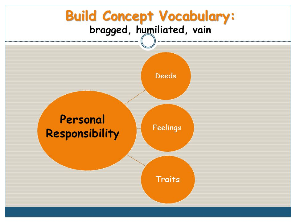 Build Concept Vocabulary: Build Concept Vocabulary: bragged, humiliated, vain DeedsFeelings Traits Personal Responsibility