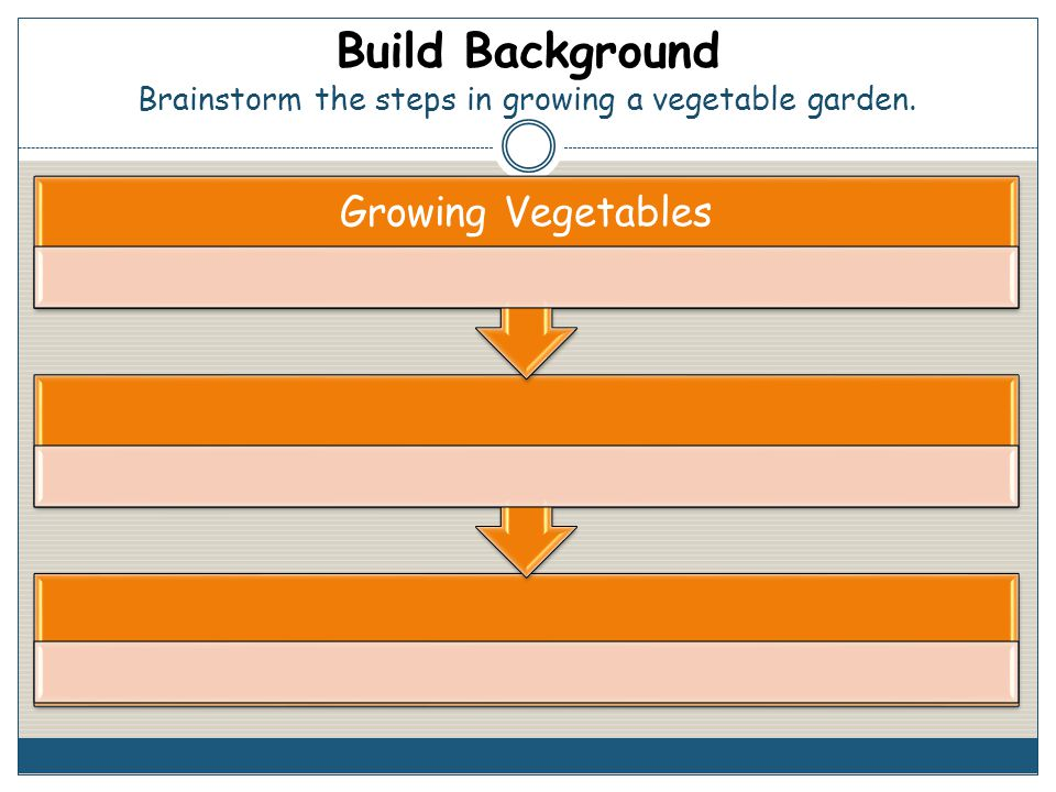 Build Background Brainstorm the steps in growing a vegetable garden. Growing Vegetables
