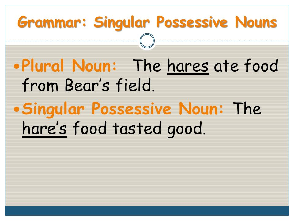 Grammar: Singular Possessive Nouns Plural Noun: The hares ate food from Bear's field.