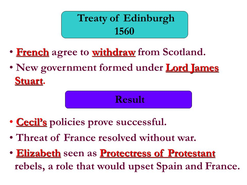 French agree to w ww withdraw from Scotland. Treaty of Edinburgh 1560 New government formed under L LL Lord James Stuart. Result Cecil's policies prov