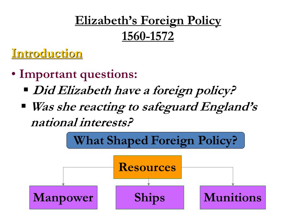 1560-1572 Introduction What Shaped Foreign Policy.