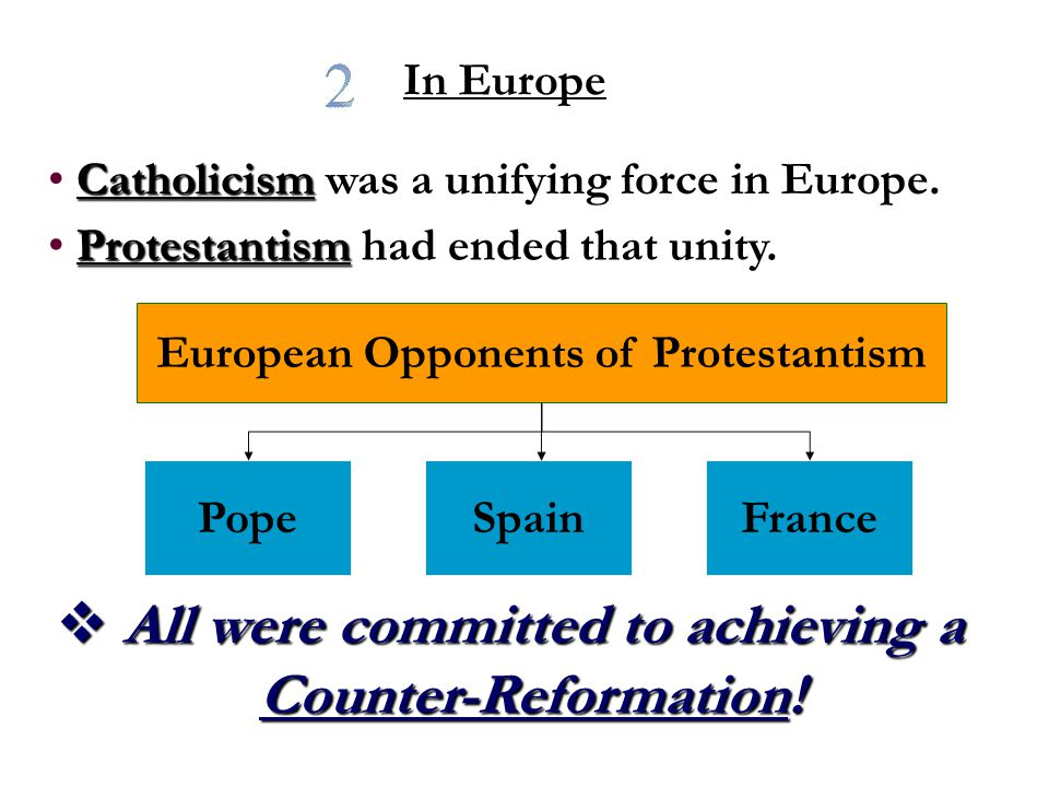 European Opponents of Protestantism SpainPopeFrance In Europe Catholicism was a unifying force in Europe.