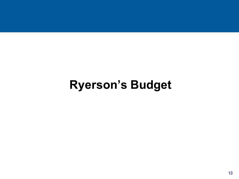 Ryerson's Budget 10