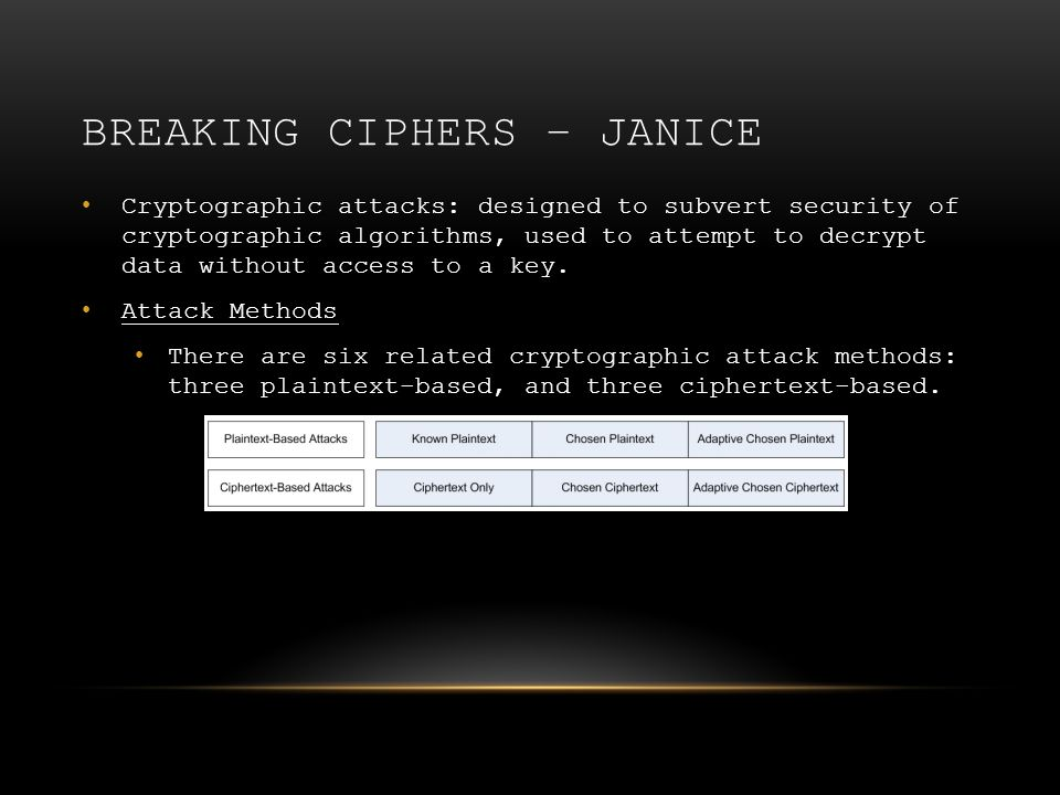 BREAKING CIPHERS – JANICE Cryptographic attacks: designed to subvert security of cryptographic algorithms, used to attempt to decrypt data without acc