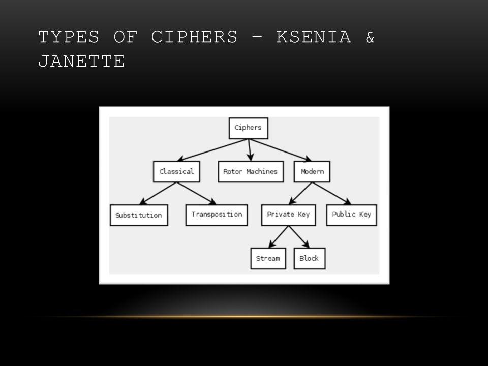 TYPES OF CIPHERS – KSENIA & JANETTE