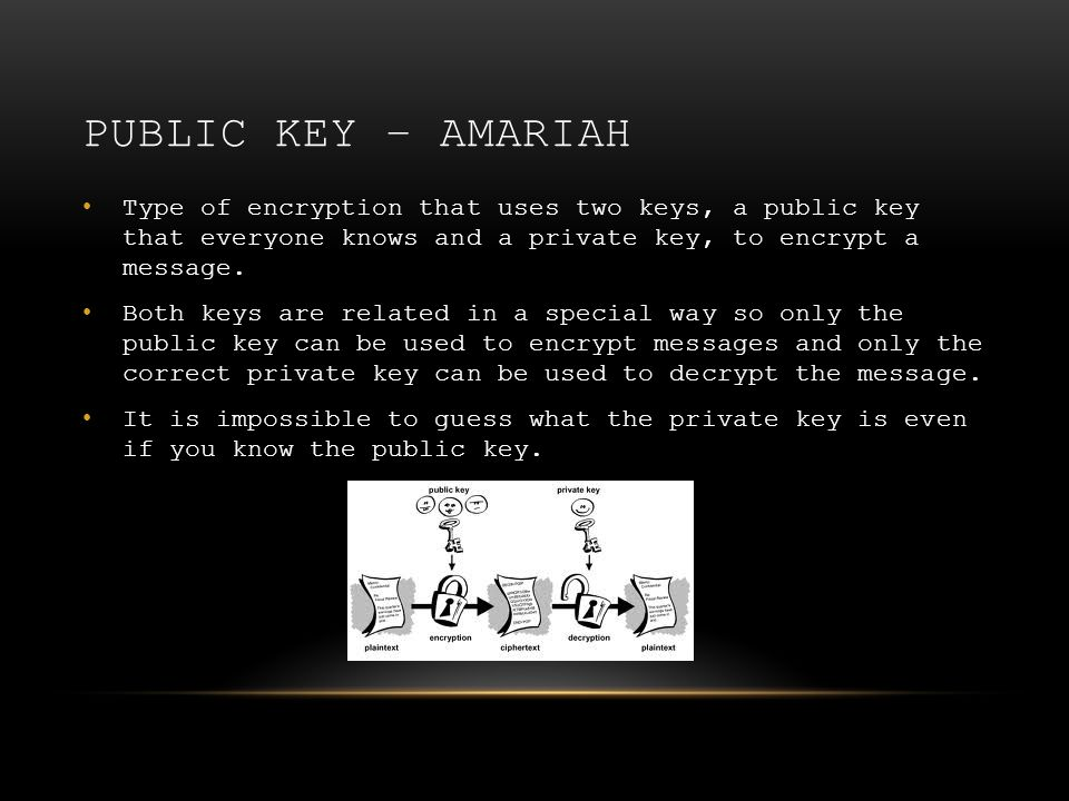 PUBLIC KEY – AMARIAH Type of encryption that uses two keys, a public key that everyone knows and a private key, to encrypt a message. Both keys are re