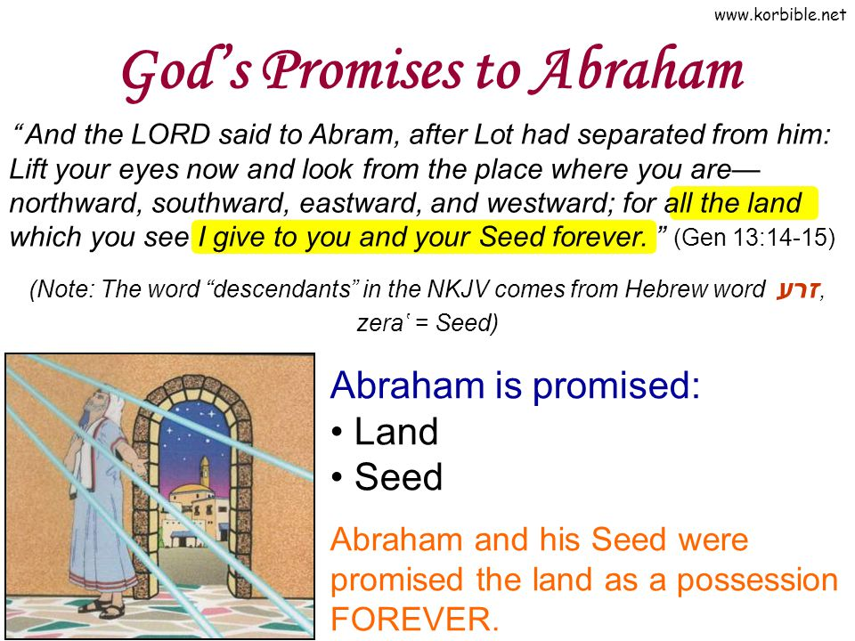www.korbible.net Jesus - The promised seed to Abraham Now to Abraham and his Seed were the promises made.