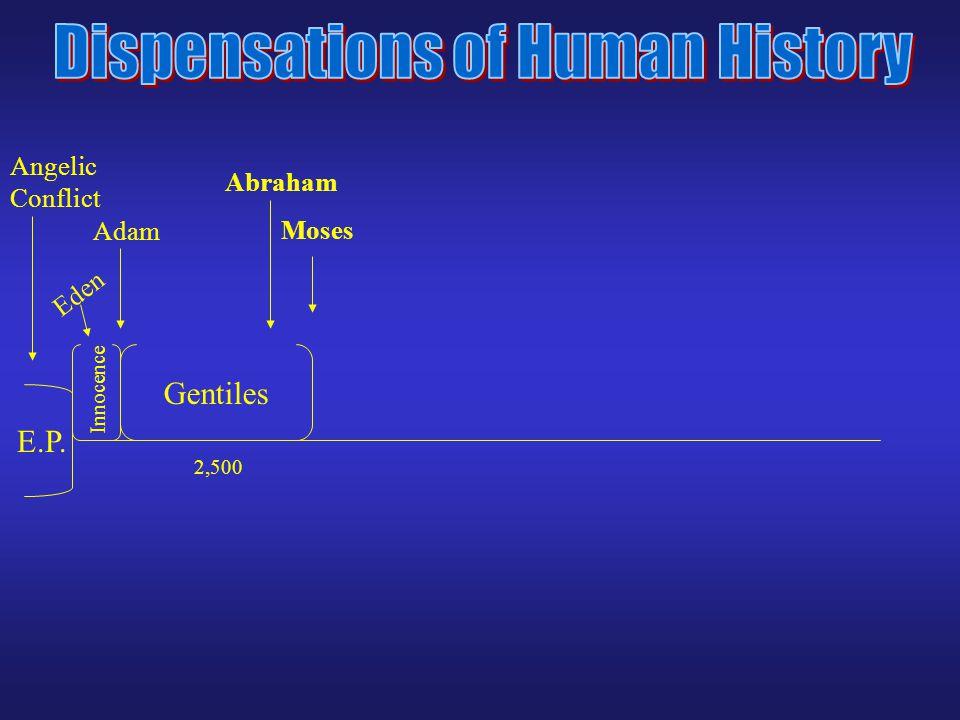 E.P. Gentiles Innocence 2,500 Adam Moses Eden Abraham Angelic Conflict