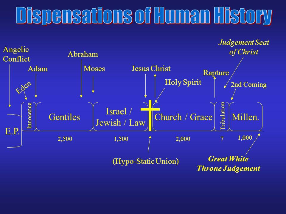 E.P.E.F. Gentiles Israel / Jewish / Law Church / GraceMillen.